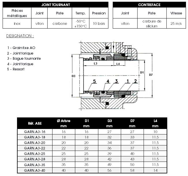 Dimensions garnitures mécaniques A3