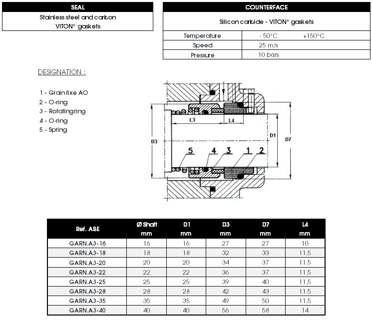 A3 mechanical seals' dimensions