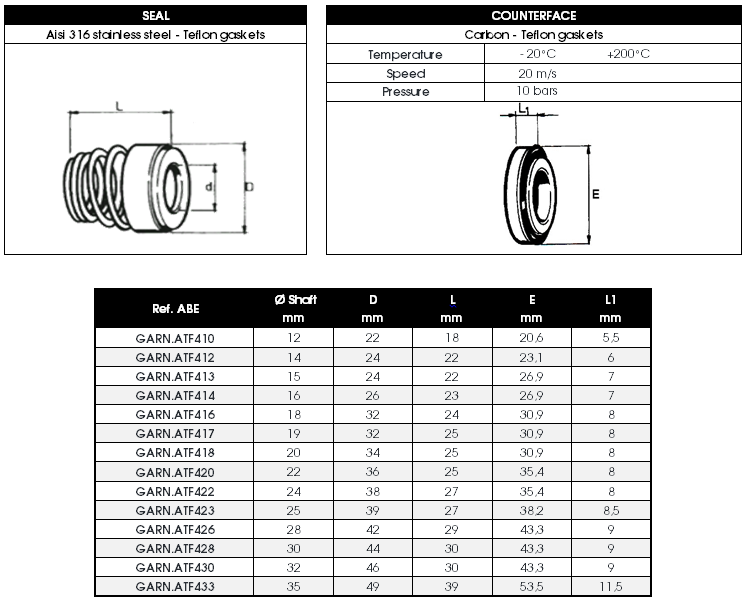 ATF mechanical seals' dimensions