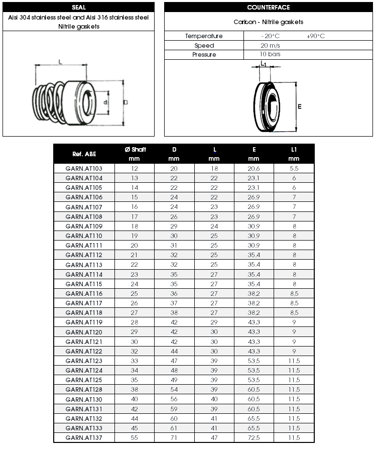 AT mechanical seals' dimensions