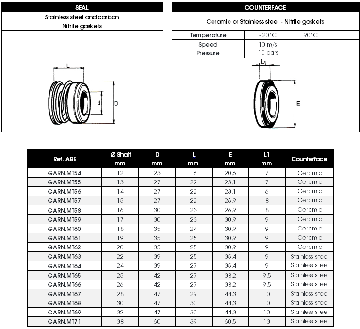 MT mechanical seals' dimensions