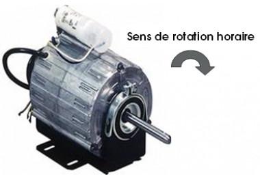 Moteur de ventilation type RPM